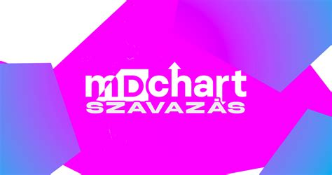 MUSICDAILY CHART: TOP 25 2020/24
