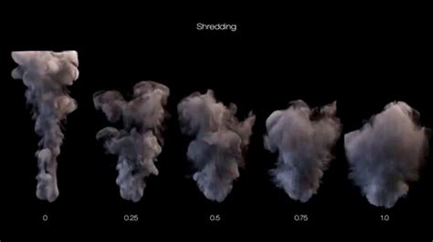 PyroFx Shape Settings - Houdini Study - YouTube