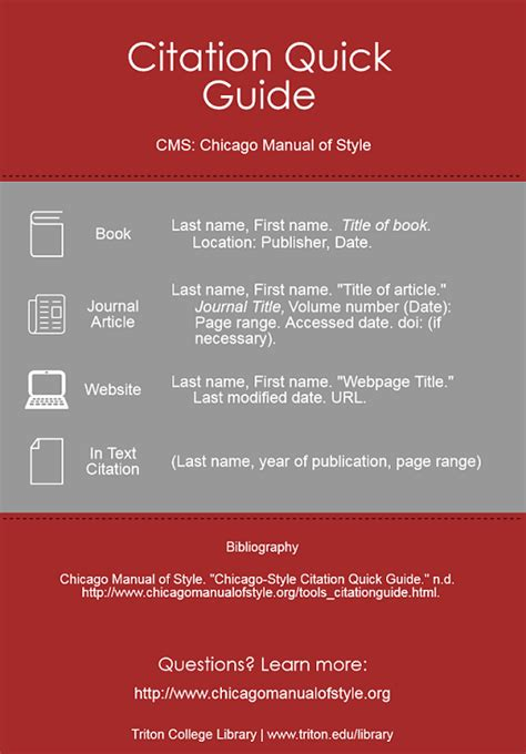 CMS (Chicago Manual of Style) - Citation Resources